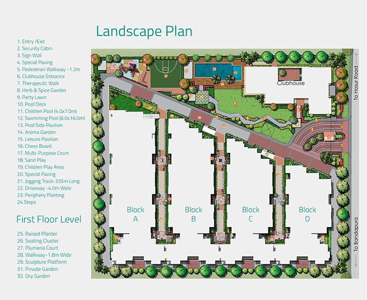 Sipani Jardin Site Plan